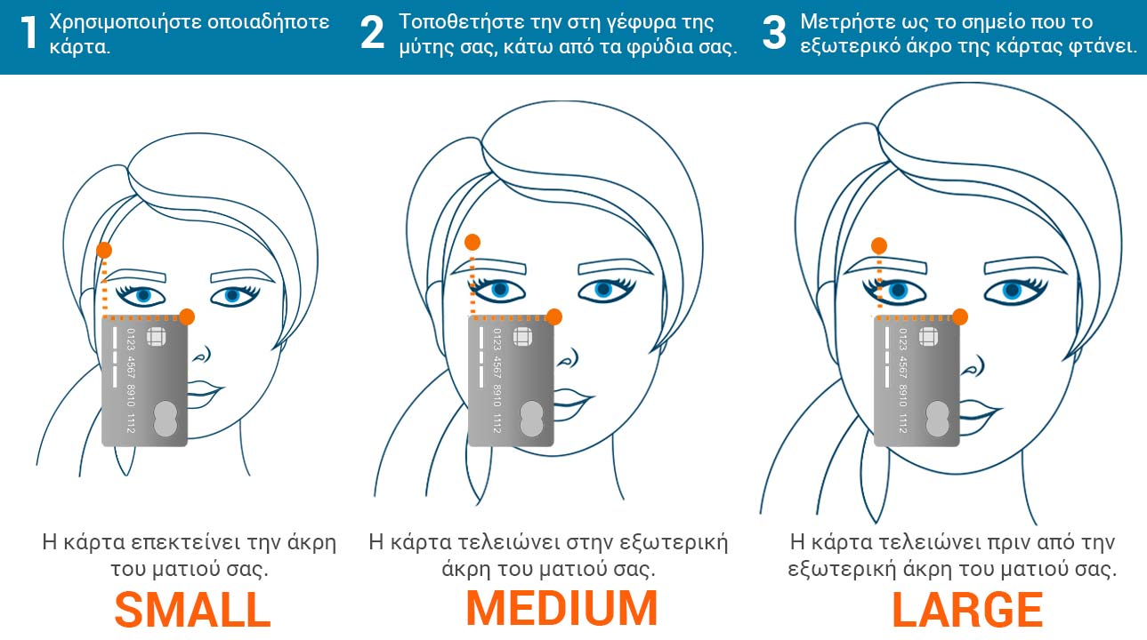 how to read sunglasses measurements - Measure sunglasses size with a creadit card