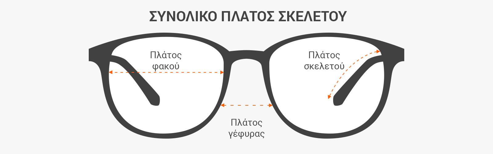 how to read sunglasses measurements - what is lens width, bridge width and temple lenght
